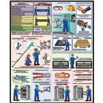 Комплекты тематических плакатов (знаков) Средства защиты в электроустановках